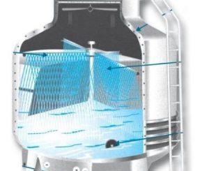 موارد استفاده از برج خنک کننده چیست؟