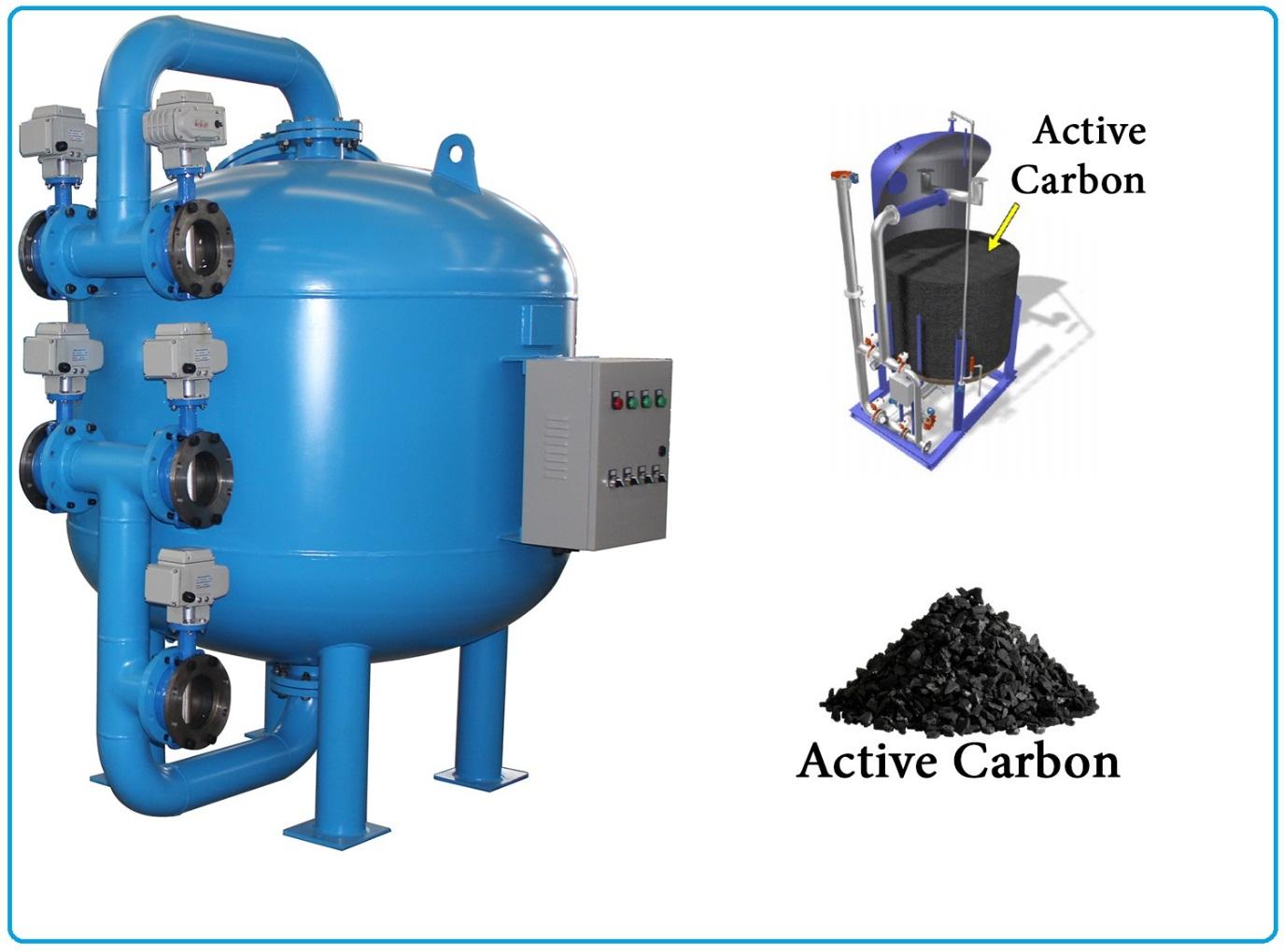 فیلتر کربنی