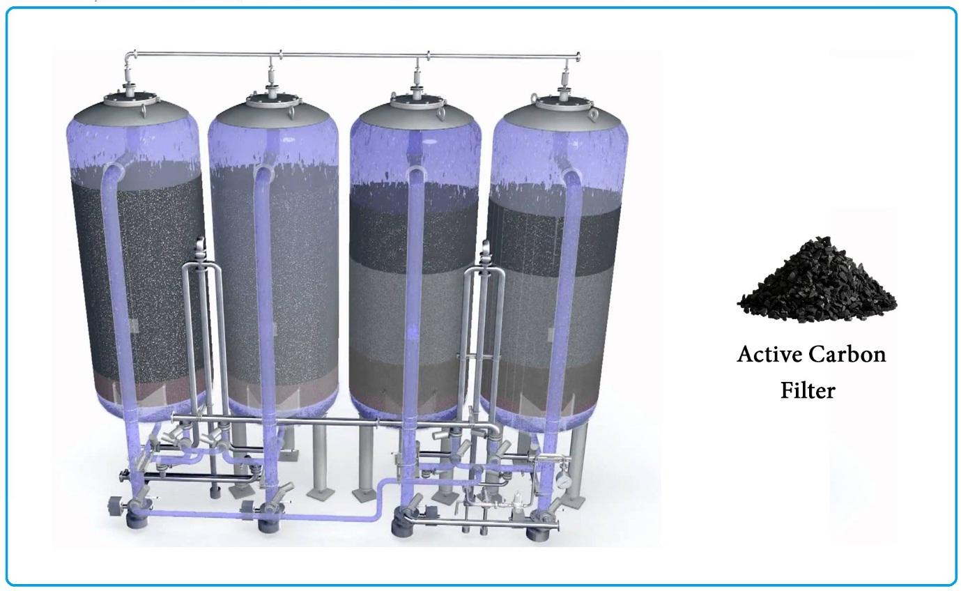 چه راههای برای از بین بردن بو و طعم آب مؤثر است؟